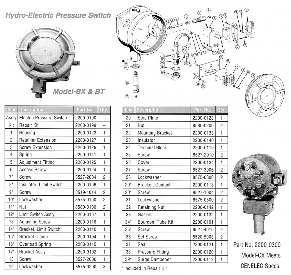 product data sheets  u203a pressure control systems